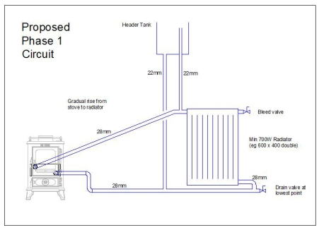 Two Pipe System Diagram on central heating wiring diagrams