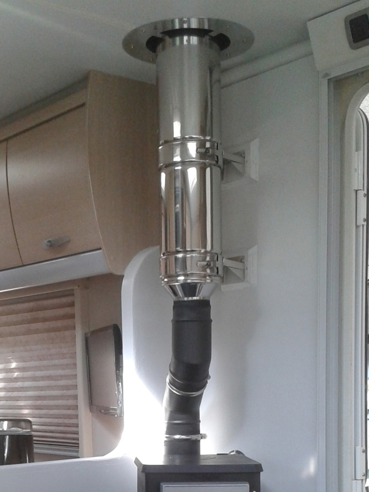 Fitting Small Stoves In Vans Rv S And Trailers
