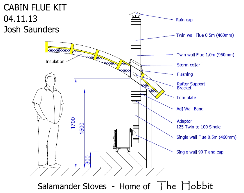 Bespoke Flue Design Service For Small Wood Burning Stoves