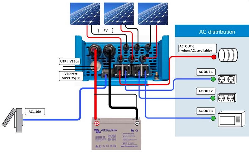 Setting Up A Solar Power System Mycoffeepot Org