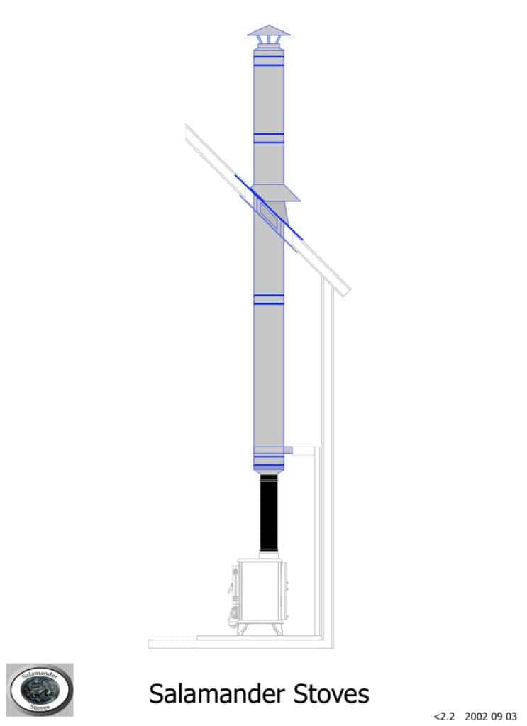Log Cabin Flue Kit 2
