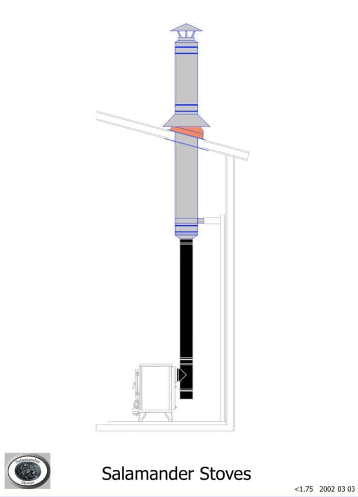 Mobile Home Flue Kit 2