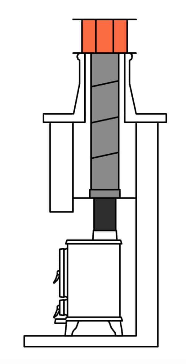 Small Stove Chimney Lining Kit