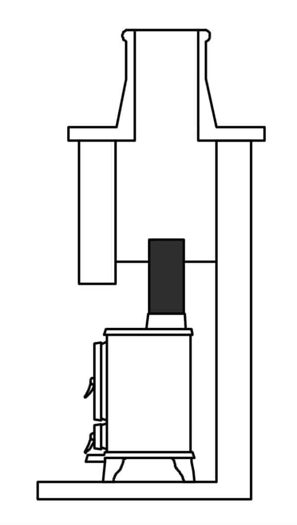 Small Stove Existing Chimney Kit